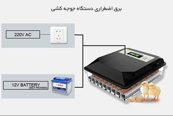 تأمین-برق-دستگاه-جوجه-کشی- جوجه کشی دات کام