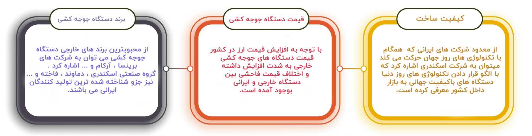دستگاه جوجه کشی خارجی یا ایرانی